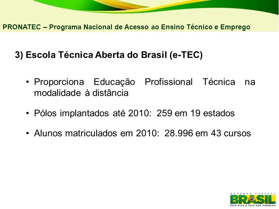 3) Escola Técnica Aberta do Brasil (e-TEC)