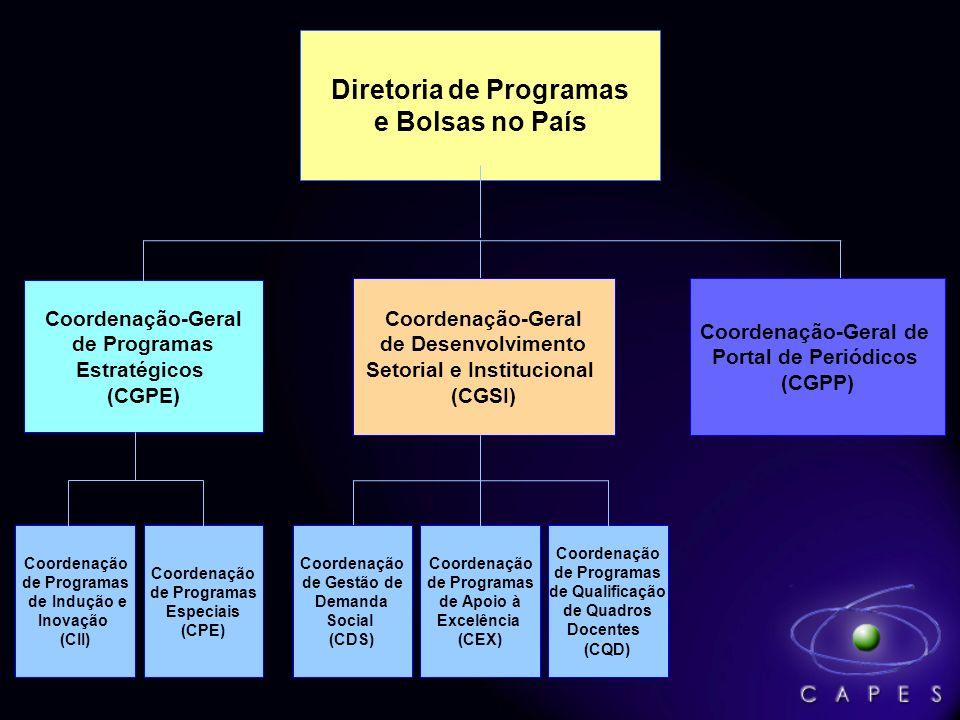 Diretoria de Programas Setorial e Institucional