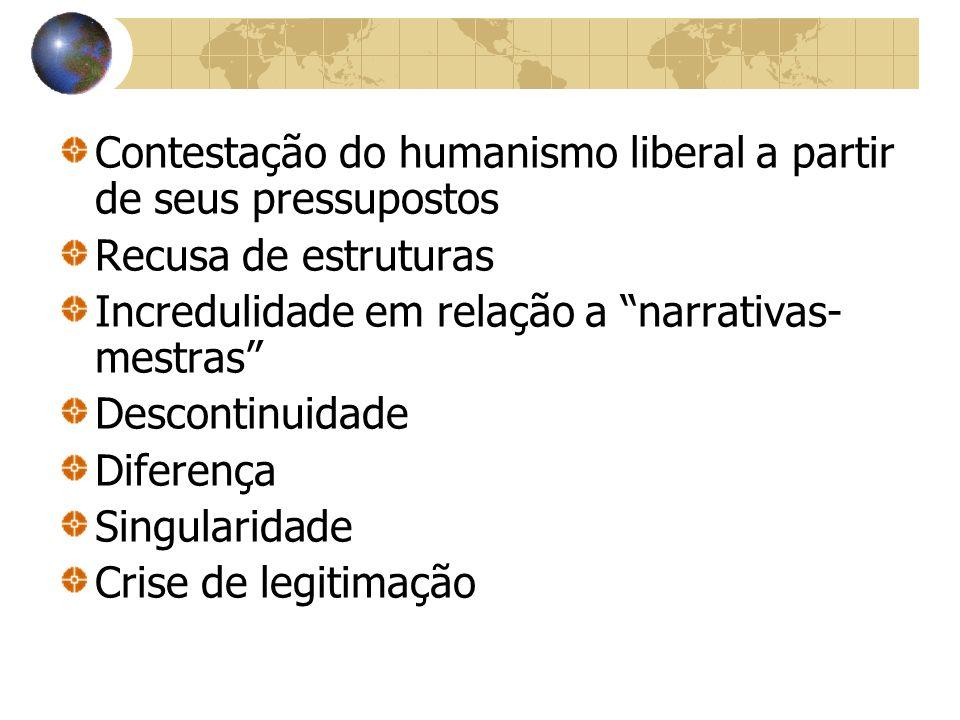 Contestação do humanismo liberal a partir de seus pressupostos