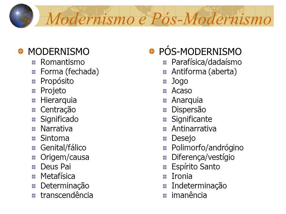 Modernismo e Pós-Modernismo
