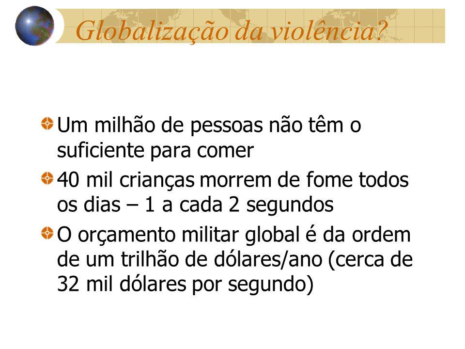 Globalização da violência