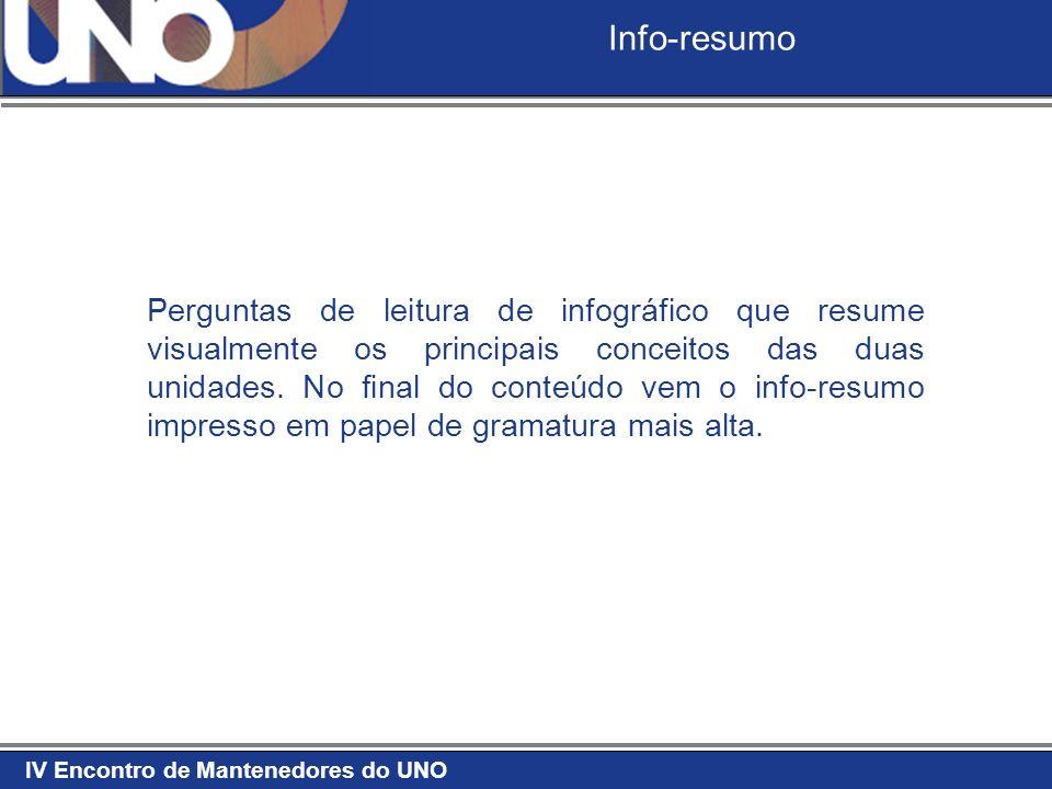 Info-resumo