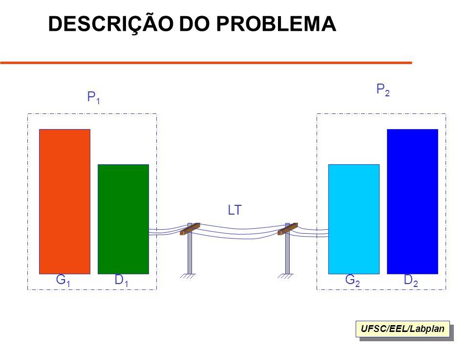 DESCRIÇÃO DO PROBLEMA P2 P1 LT G1 D1 G2 D2