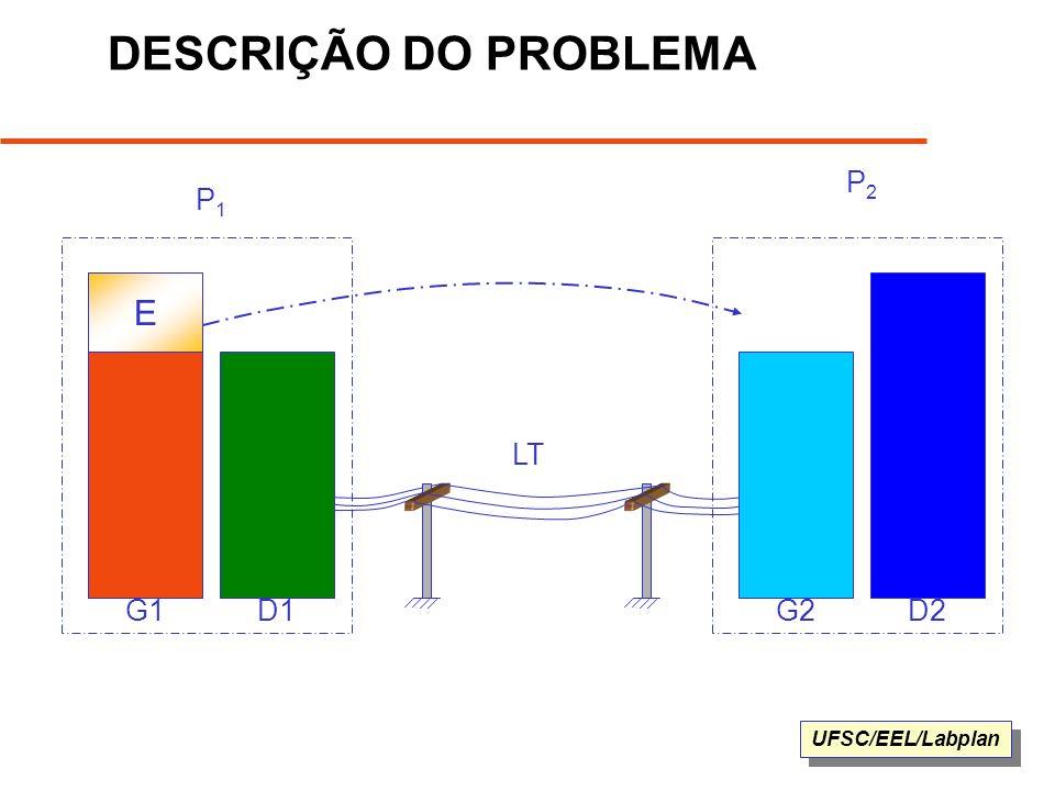 DESCRIÇÃO DO PROBLEMA P2 P1 E LT G1 D1 G2 D2