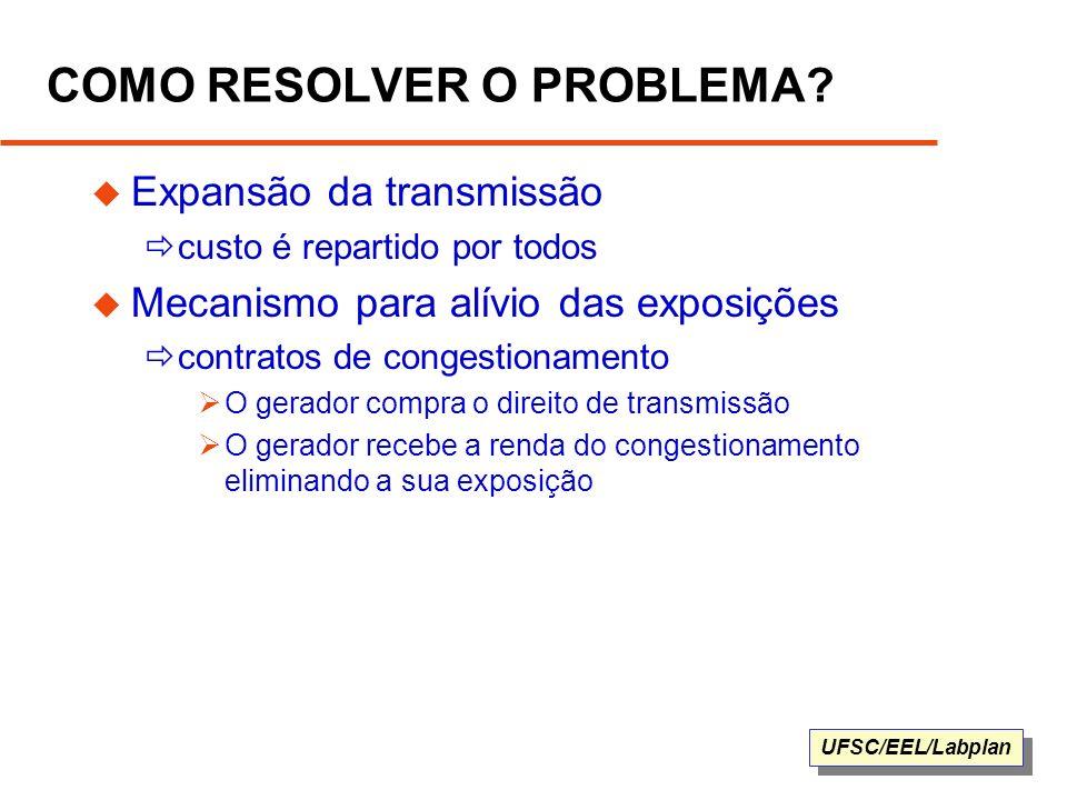 COMO RESOLVER O PROBLEMA