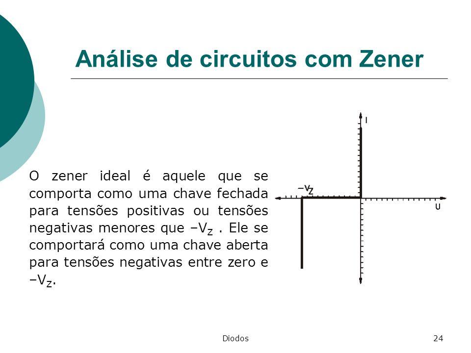 Análise de circuitos com Zener