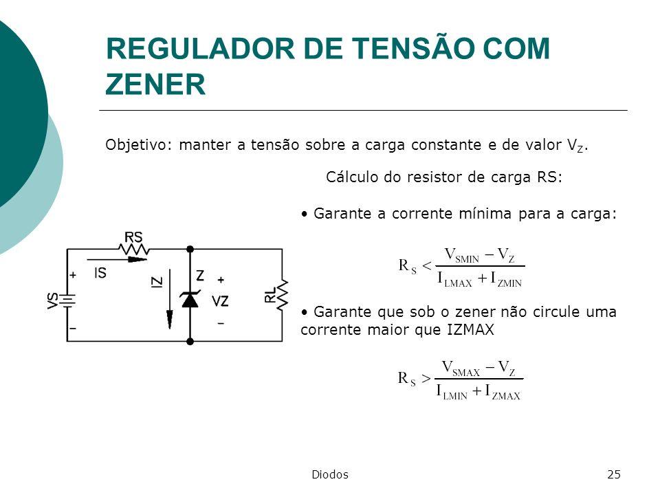 REGULADOR DE TENSÃO COM ZENER