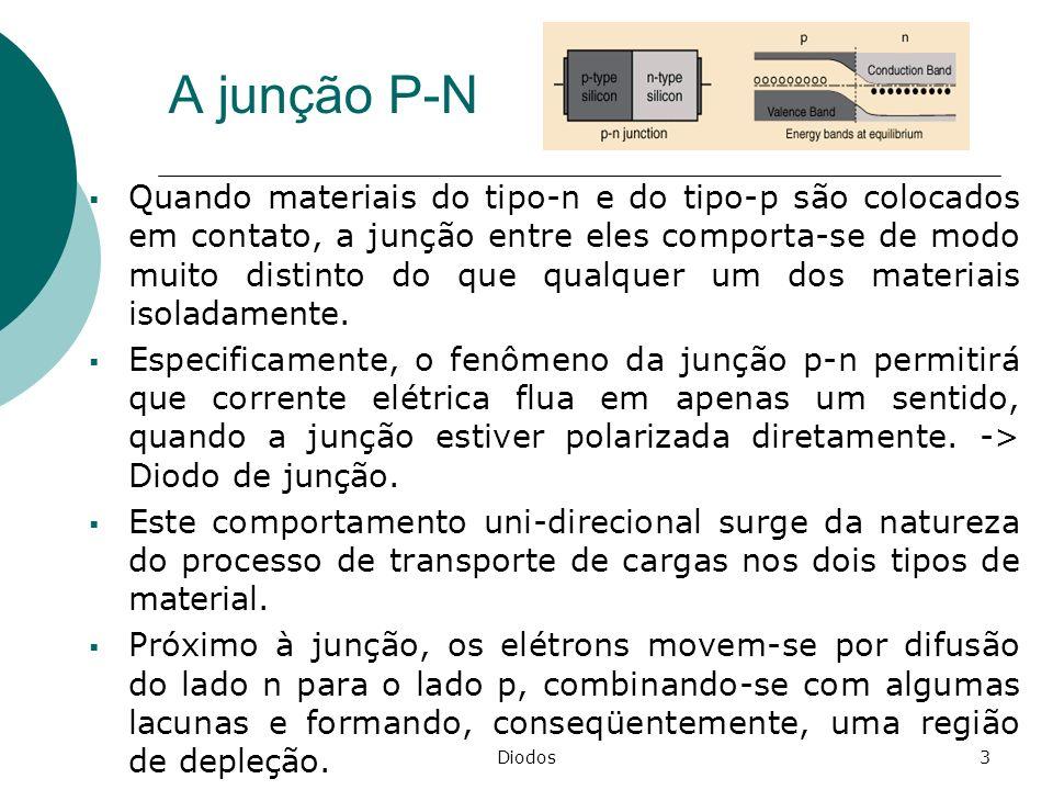 A junção P-N