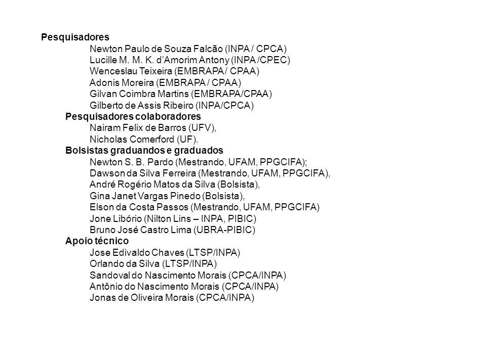 Pesquisadores Newton Paulo de Souza Falcão (INPA / CPCA) Lucille M. M. K. d'Amorim Antony (INPA /CPEC)