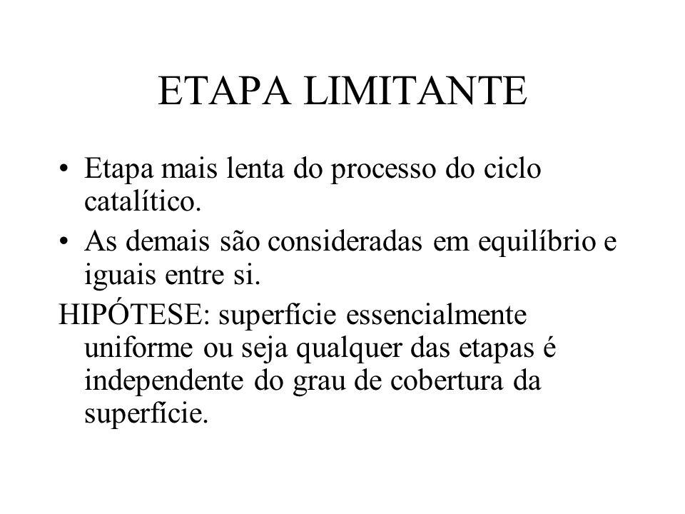 ETAPA LIMITANTE Etapa mais lenta do processo do ciclo catalítico.