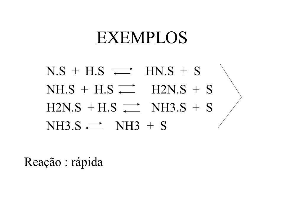 EXEMPLOS N.S + H.S HN.S + S NH.S + H.S H2N.S + S H2N.S + H.S NH3.S + S