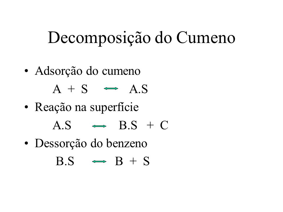 Decomposição do Cumeno
