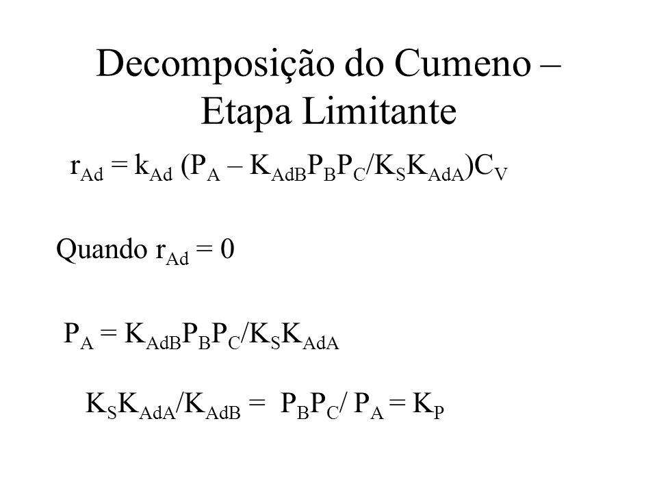 Decomposição do Cumeno – Etapa Limitante