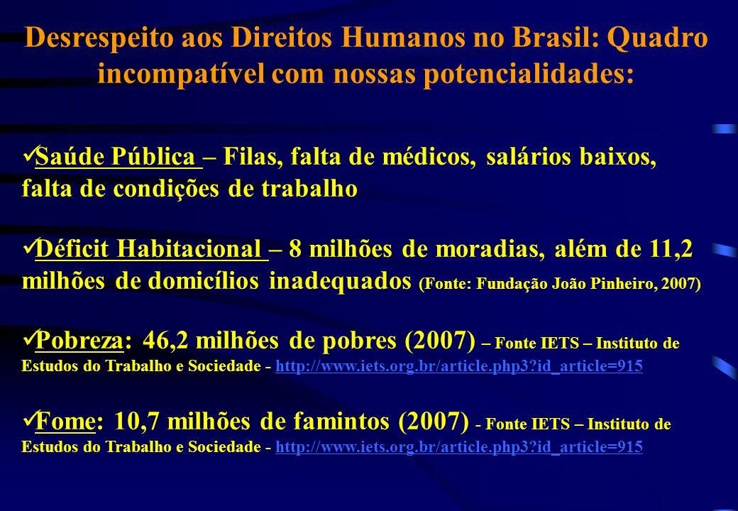Desrespeito aos Direitos Humanos no Brasil: Quadro incompatível com nossas potencialidades: