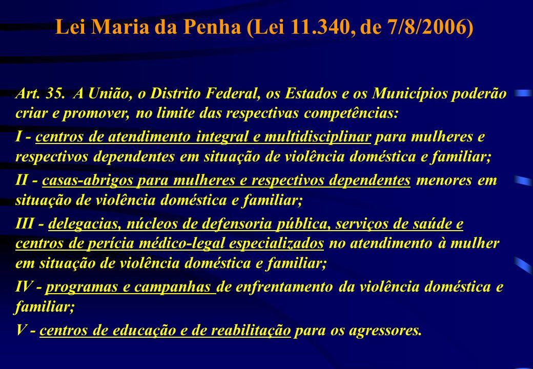 Lei Maria da Penha (Lei 11.340, de 7/8/2006)