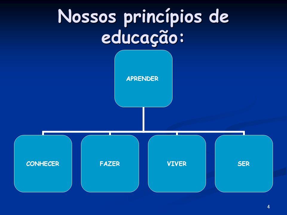 Nossos princípios de educação: