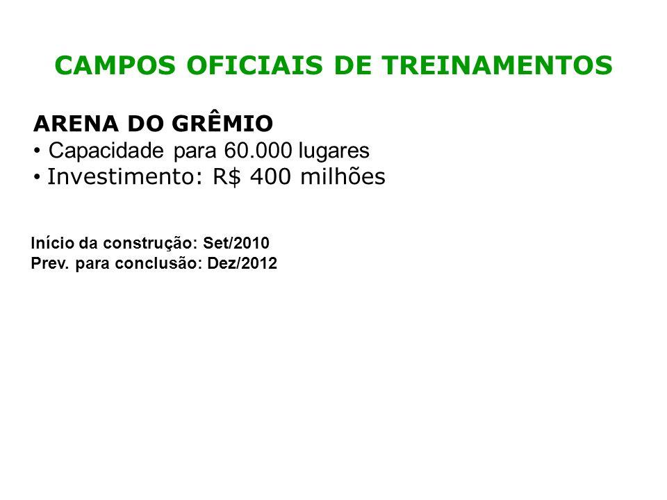 CAMPOS OFICIAIS DE TREINAMENTOS