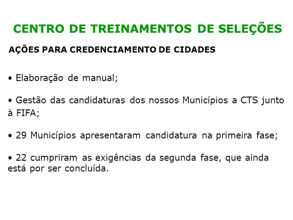 CENTRO DE TREINAMENTOS DE SELEÇÕES