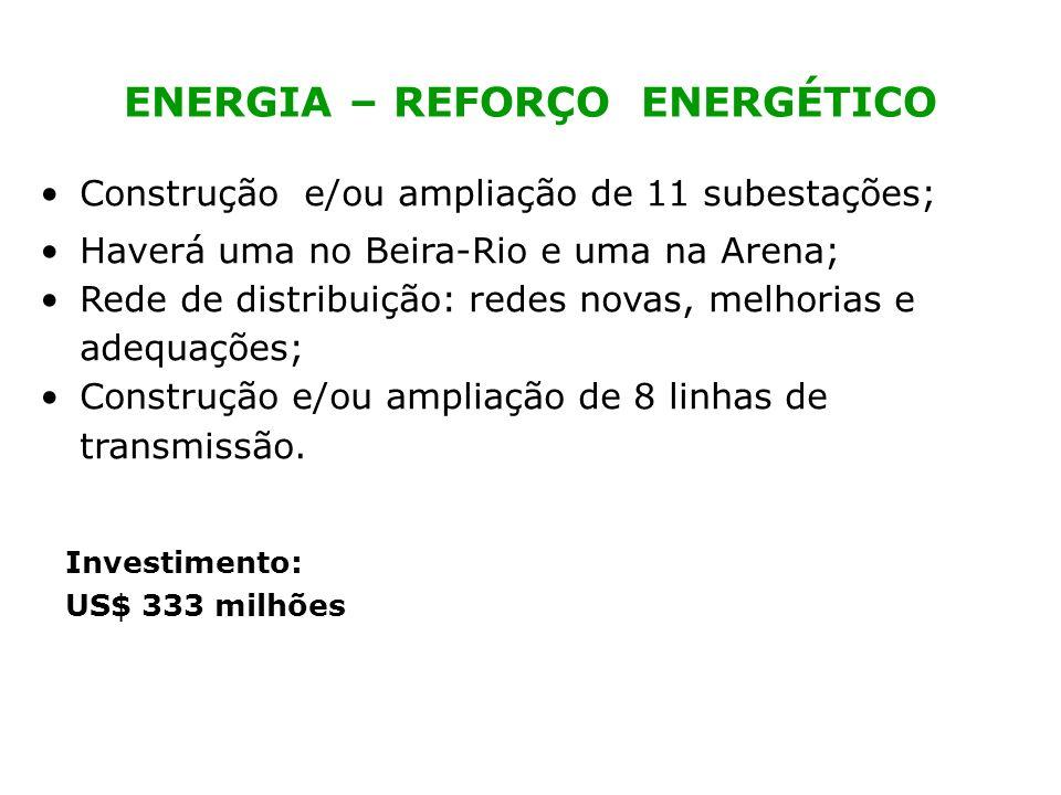 ENERGIA – REFORÇO ENERGÉTICO