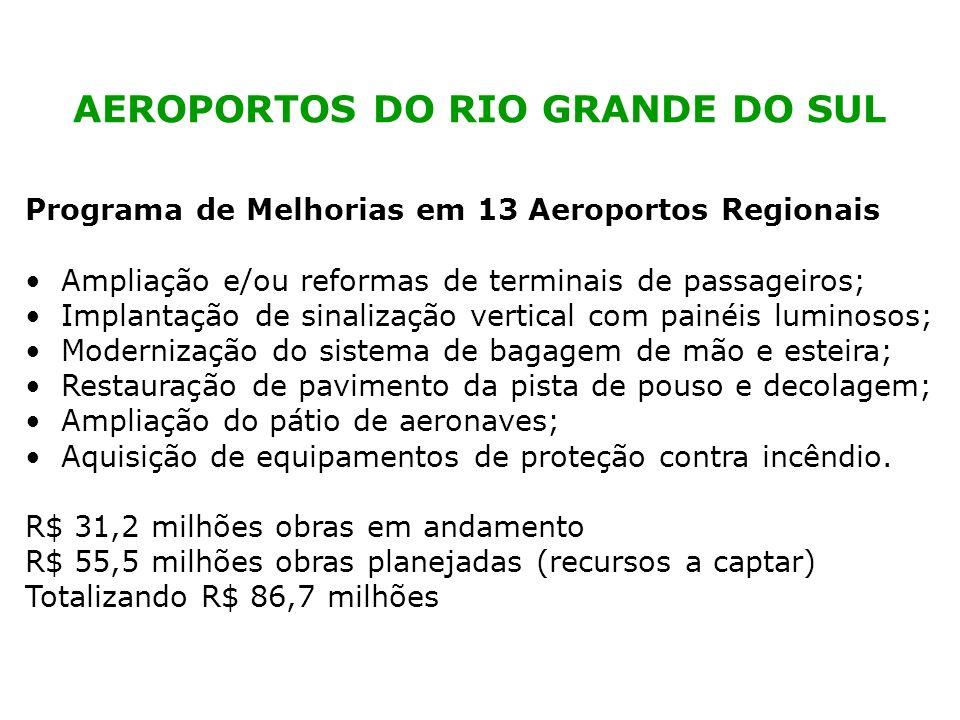 AEROPORTOS DO RIO GRANDE DO SUL