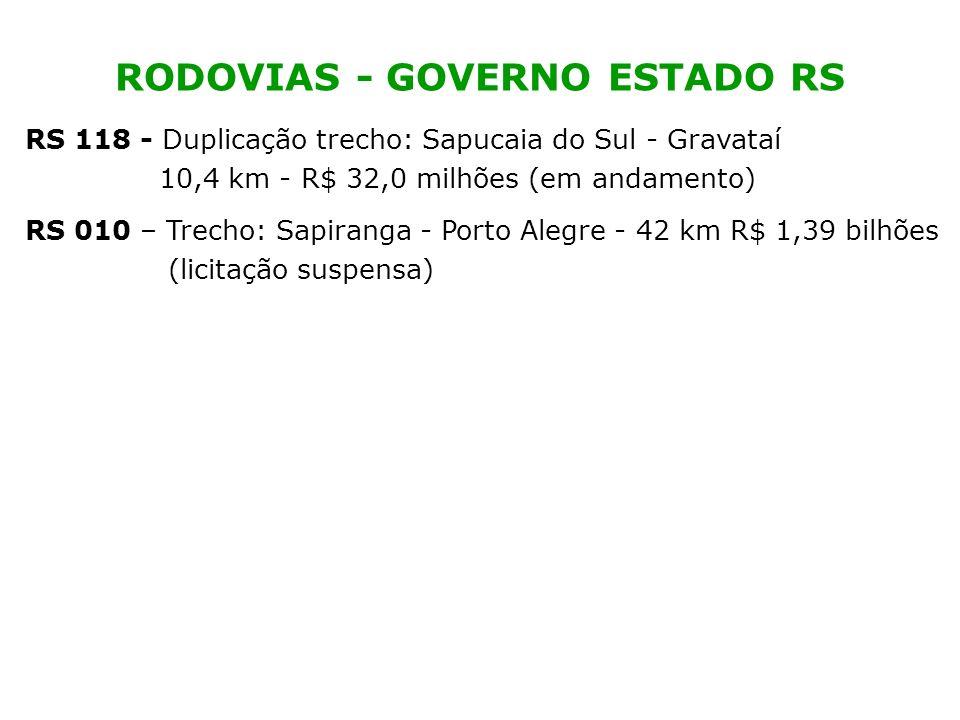 RODOVIAS - GOVERNO ESTADO RS