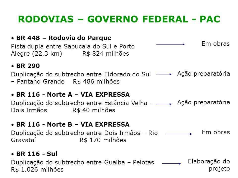 RODOVIAS – GOVERNO FEDERAL - PAC