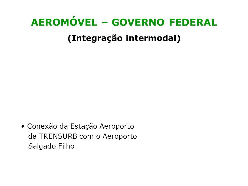 AEROMÓVEL – GOVERNO FEDERAL (Integração intermodal)