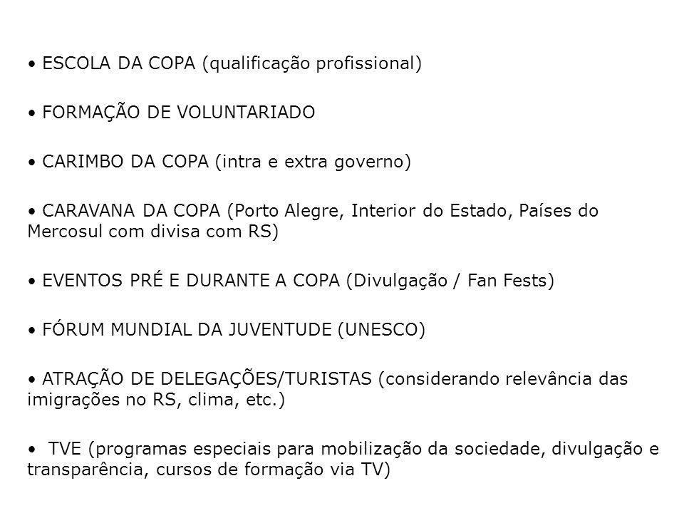 ESCOLA DA COPA (qualificação profissional)