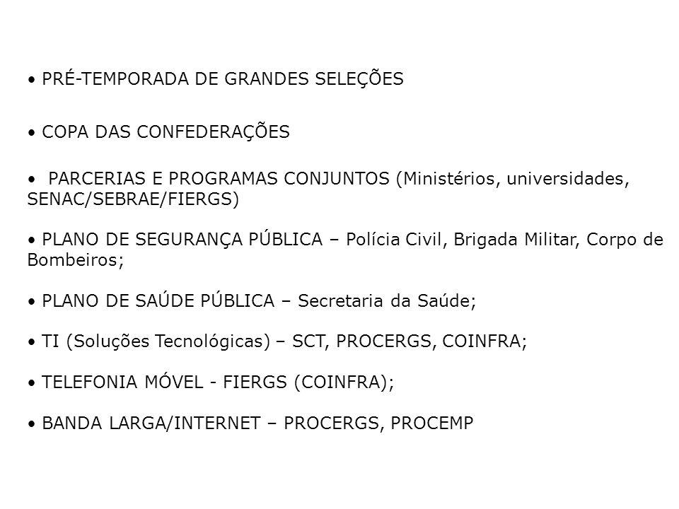 PRÉ-TEMPORADA DE GRANDES SELEÇÕES