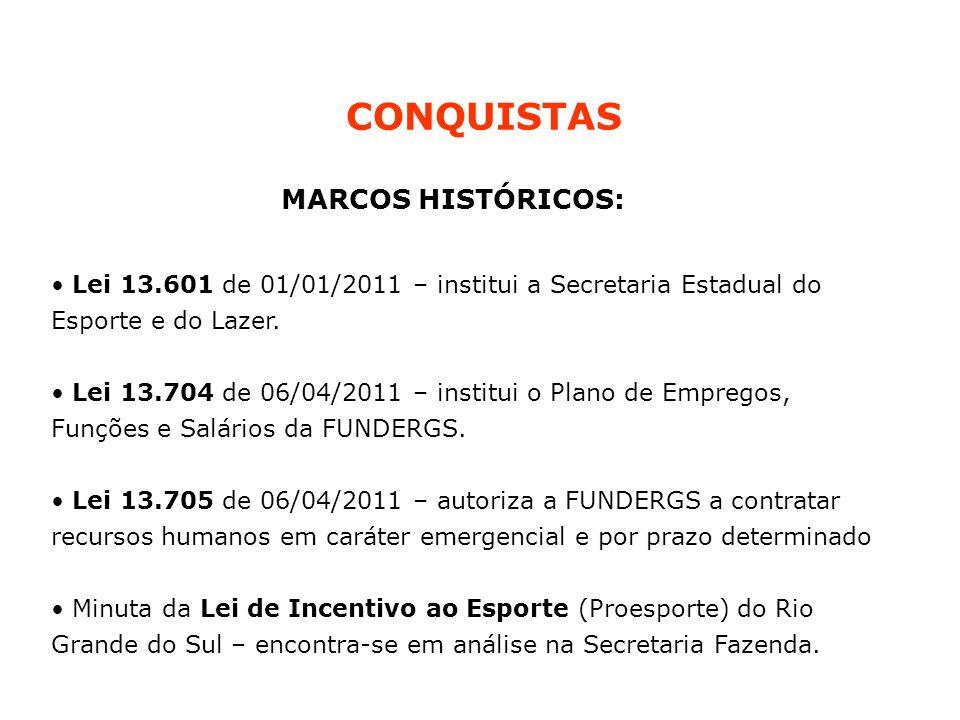 CONQUISTAS MARCOS HISTÓRICOS: