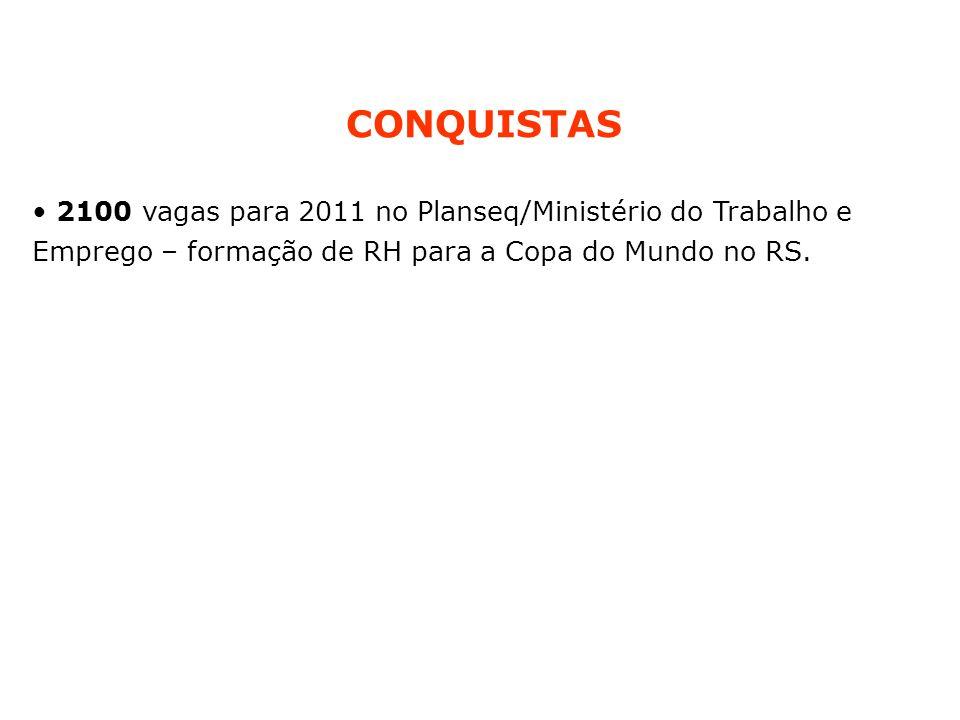 CONQUISTAS 2100 vagas para 2011 no Planseq/Ministério do Trabalho e Emprego – formação de RH para a Copa do Mundo no RS.