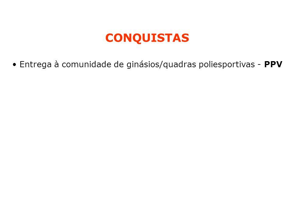 CONQUISTAS Entrega à comunidade de ginásios/quadras poliesportivas - PPV