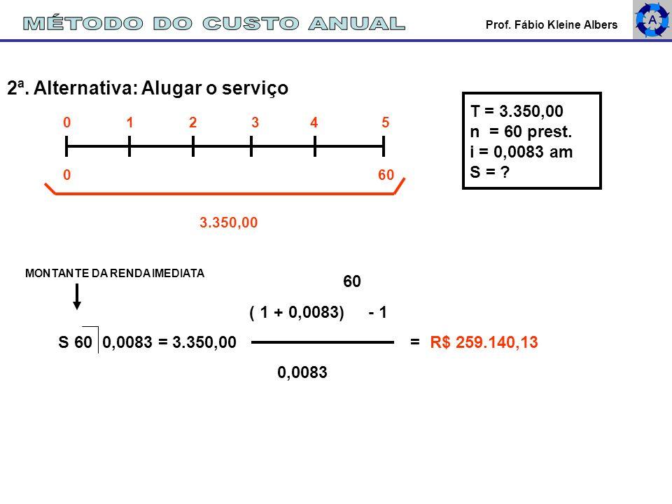 MÉTODO DO CUSTO ANUAL 2ª. Alternativa: Alugar o serviço T = 3.350,00