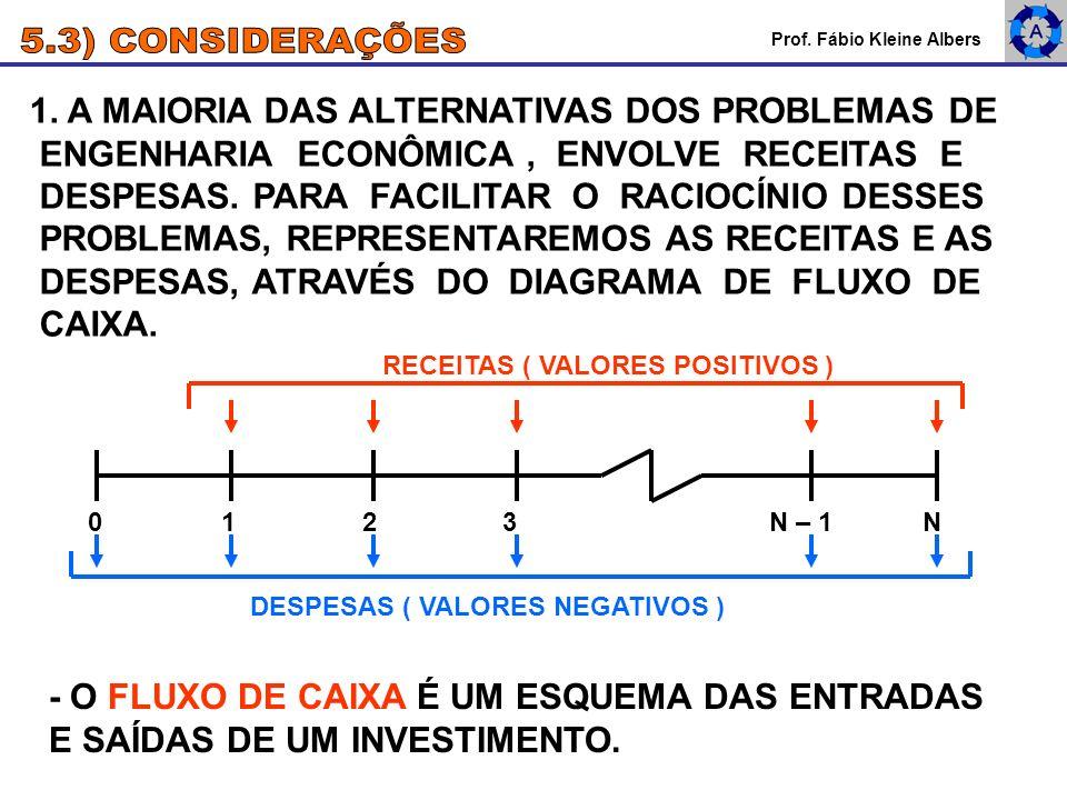 5.3) CONSIDERAÇÕES 1. A MAIORIA DAS ALTERNATIVAS DOS PROBLEMAS DE