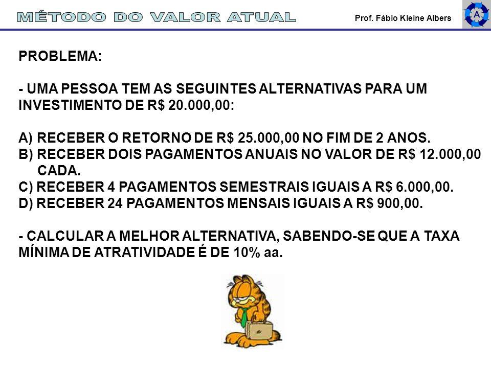 MÉTODO DO VALOR ATUAL PROBLEMA: