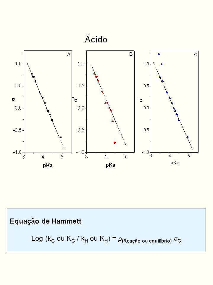 Log (kG ou KG / kH ou KH) = (Reação ou equilíbrio) G