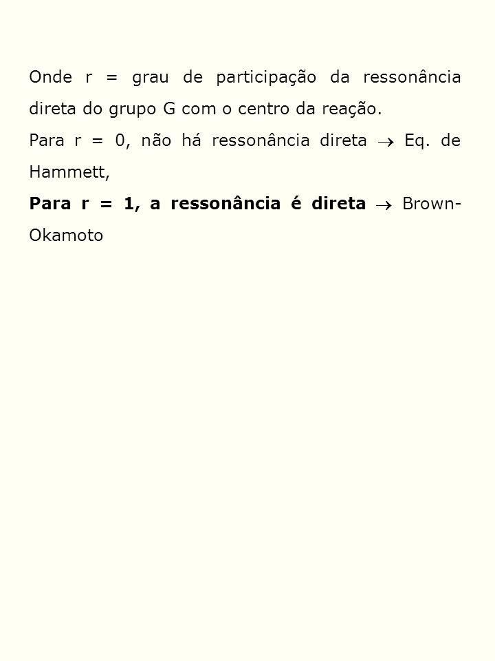 Onde r = grau de participação da ressonância direta do grupo G com o centro da reação.