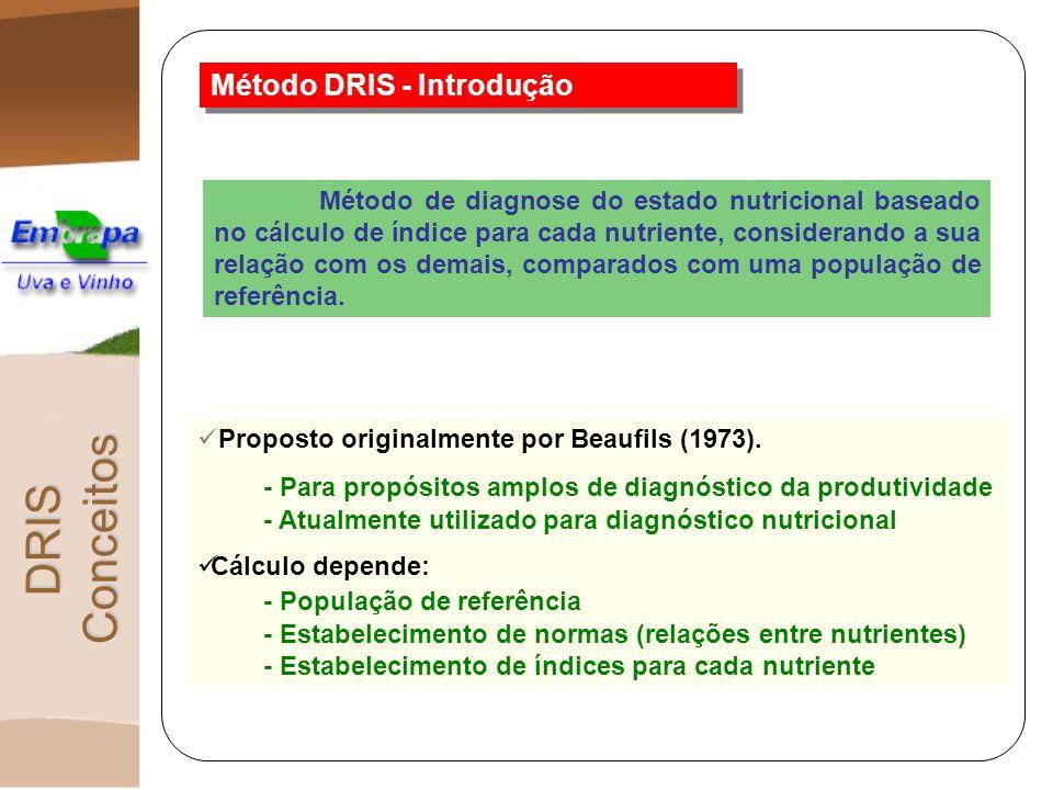 DRIS Conceitos Método DRIS - Introdução
