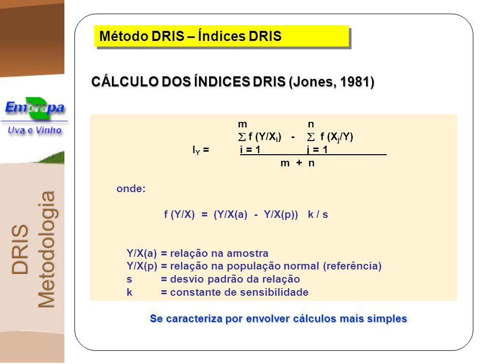 Se caracteriza por envolver cálculos mais simples