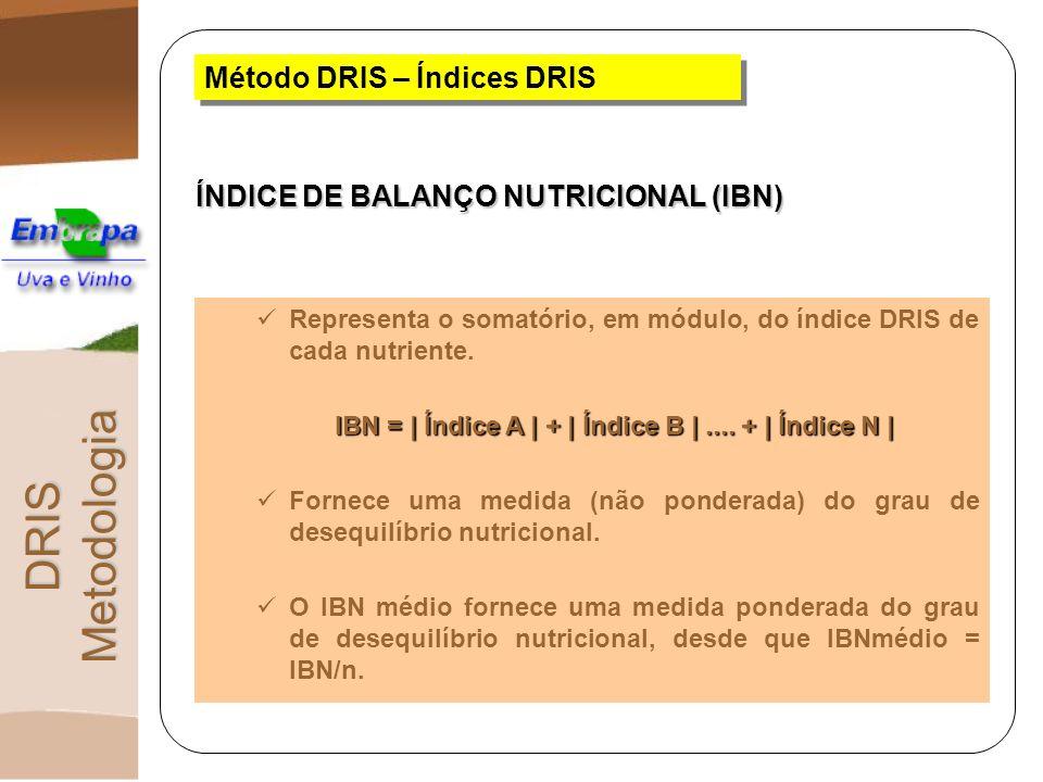ÍNDICE DE BALANÇO NUTRICIONAL (IBN)