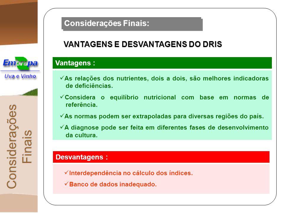 VANTAGENS E DESVANTAGENS DO DRIS