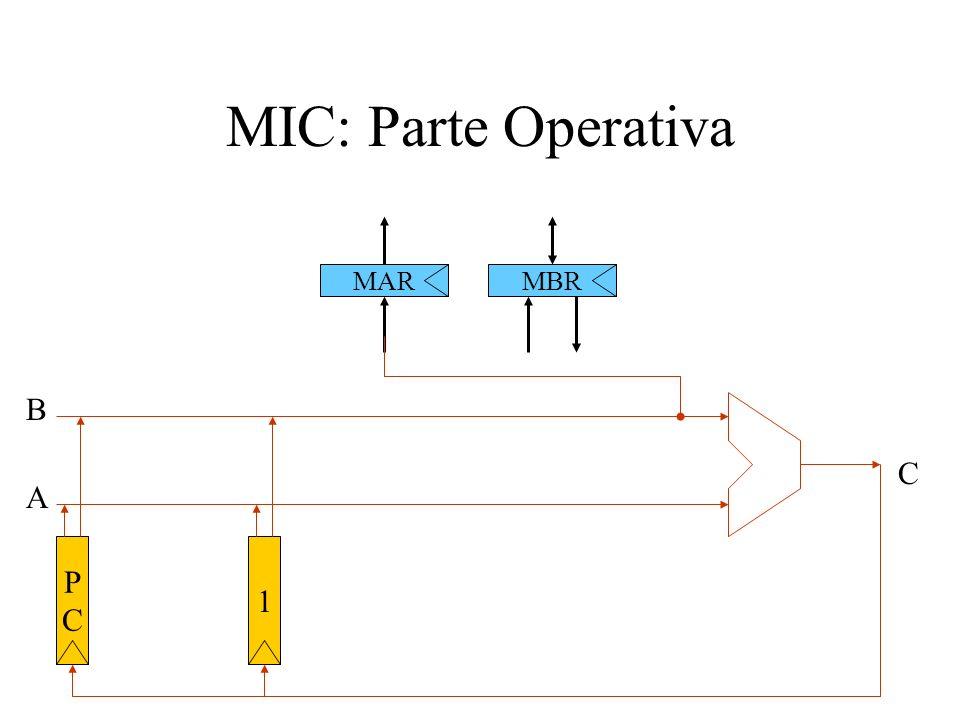MIC: Parte Operativa MAR MBR B C A P C 1