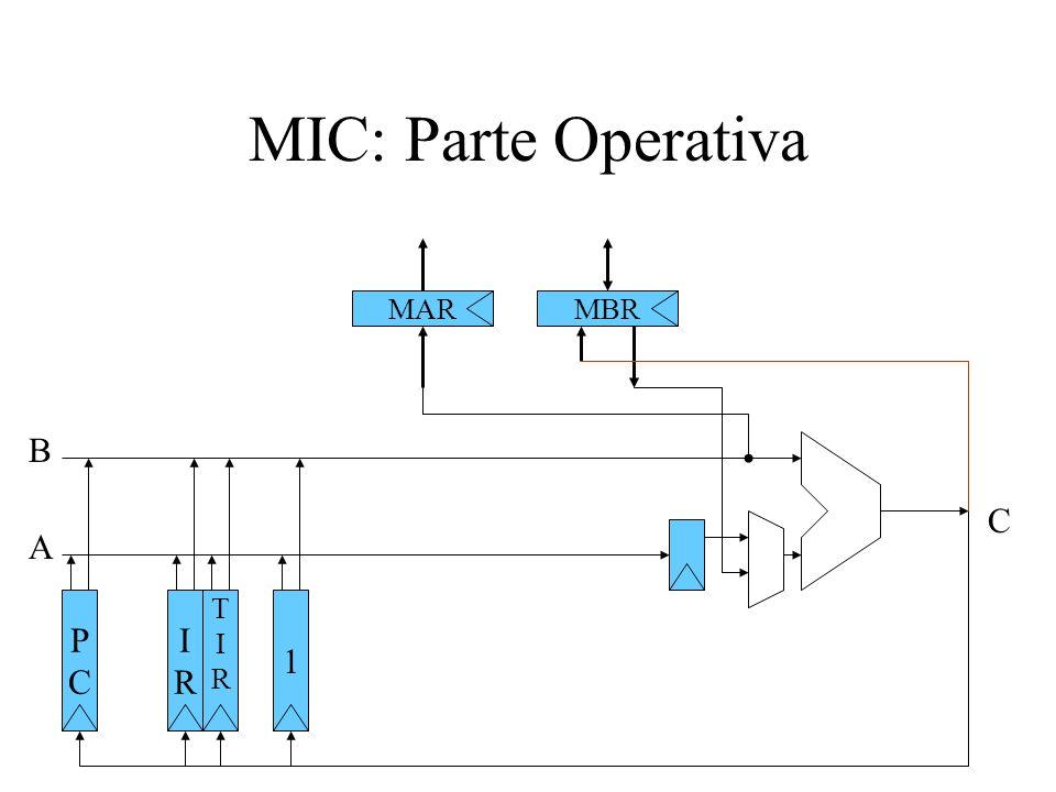 MIC: Parte Operativa MAR MBR B C A P C I R T I R 1