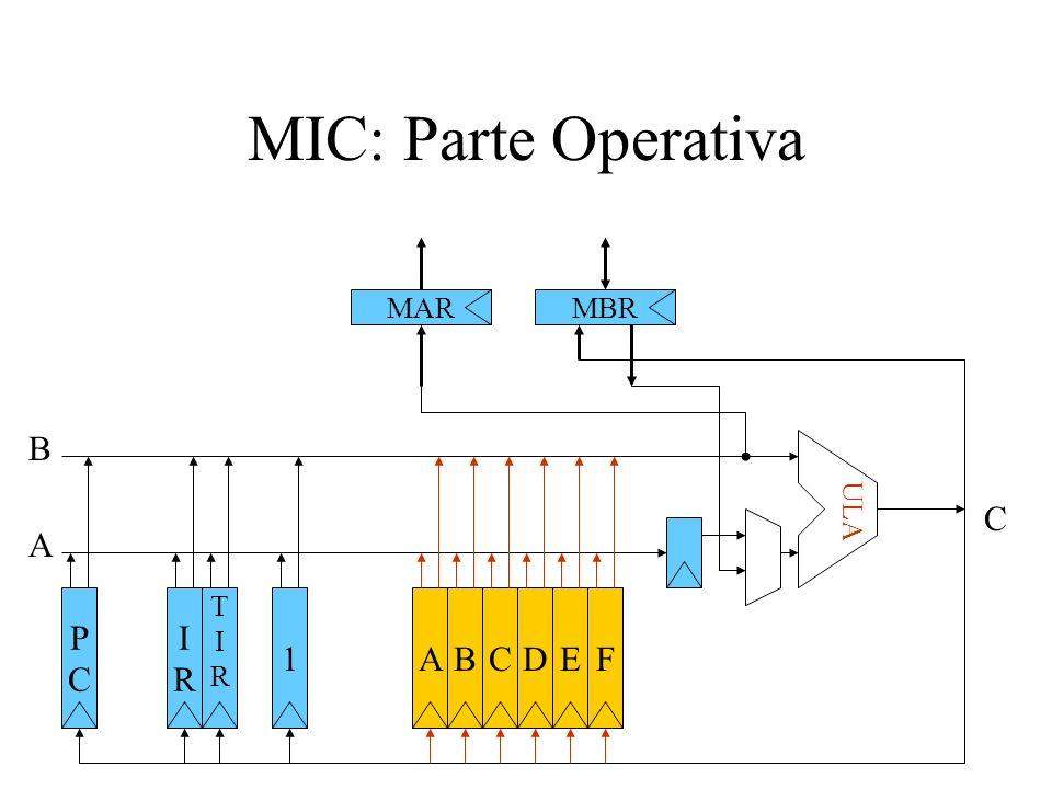 MIC: Parte Operativa MAR MBR B ULA C A P C I R T I R 1 A B C D E F