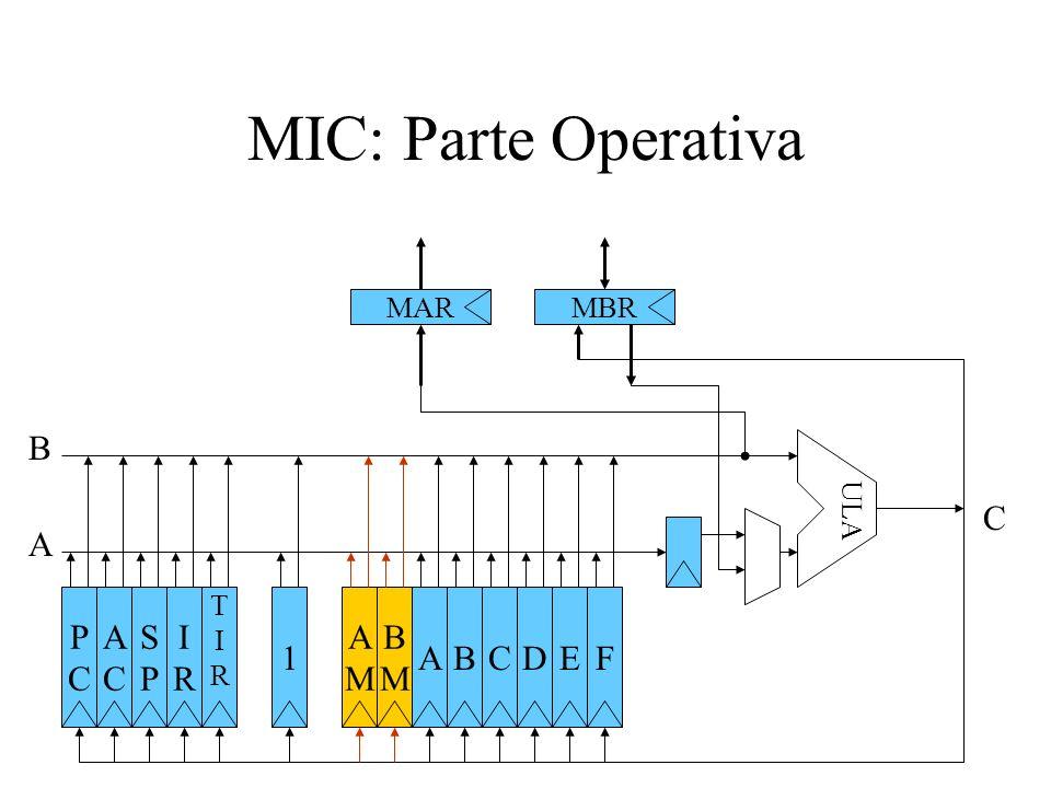MIC: Parte Operativa B C A P C A C S P I R 1 A M B M A B C D E F MAR
