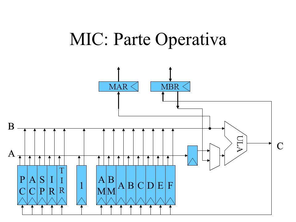 MIC: Parte Operativa B B C C A A P C P C A C A C S P S P I R I R 1 1 A