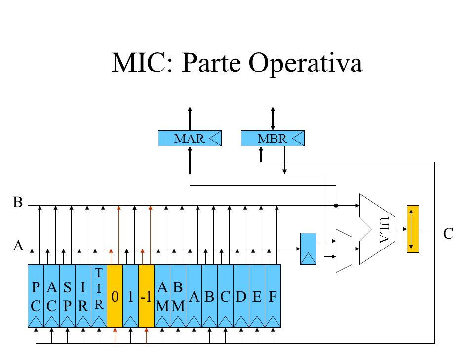 MIC: Parte Operativa B C A P C A C S P I R 1 -1 A M B M A B C D E F