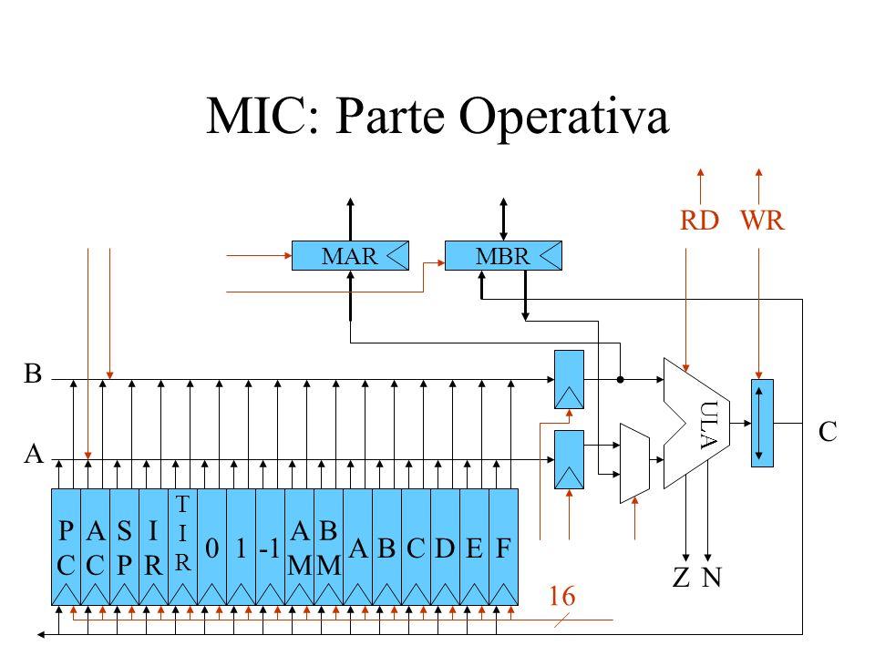 MIC: Parte Operativa RD WR B C A P C A C S P I R 1 -1 A M B M A B C D