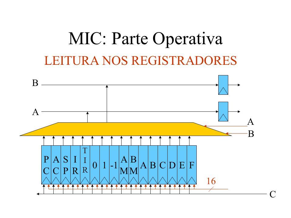 MIC: Parte Operativa LEITURA NOS REGISTRADORES B A A B P C A C S P I R