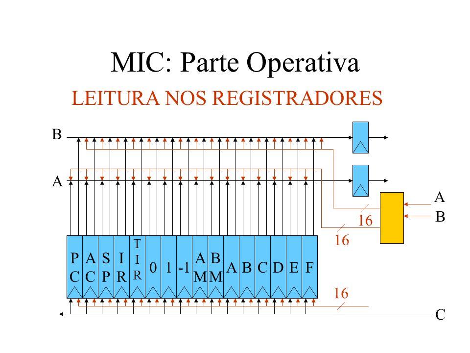MIC: Parte Operativa LEITURA NOS REGISTRADORES B A A B 16 16 P C A C S